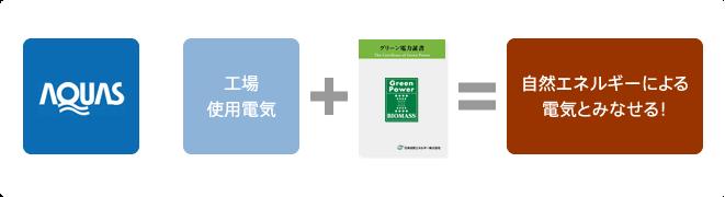 グリーン電力_図02